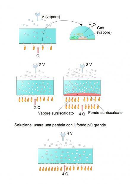 www.sigarettaelettronicaforum.com