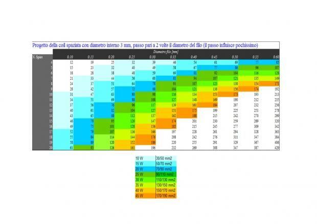 [GUIDA] Il progetto delle coils-progetto-coil-fi3.jpg