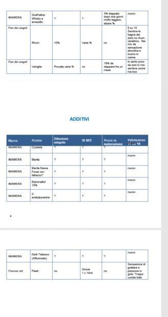 Nuovi Aromi Ed Additivi, Aiuto Su Diluizioni Ed Eventuali Ricette E Future Spese-sintetici-fine-3-e-additivi-4.jpg